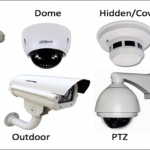 Different-types-of-CCTV-cameras-Source
